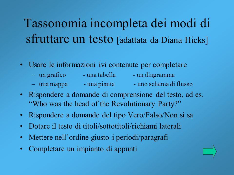 Tassonomia incompleta dei modi di sfruttare un testo [adattata da Diana Hicks]